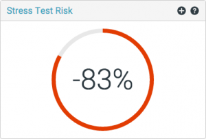 2 stress test